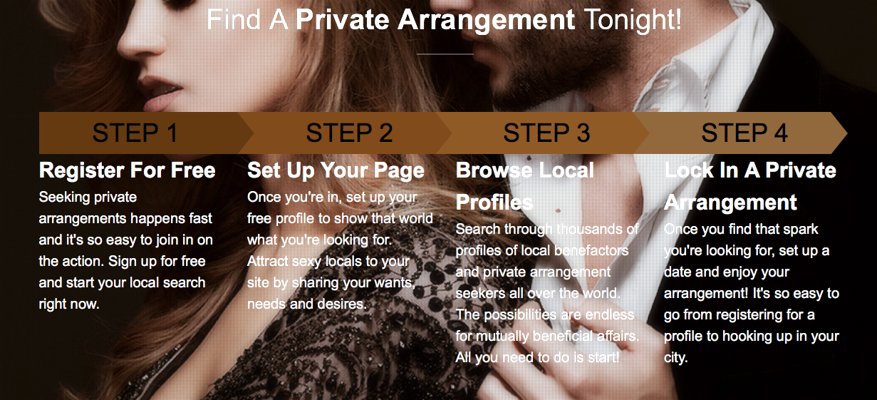 The Best Features Of PrivateArrangements.com: